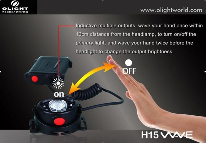 celovka olight h15 wave